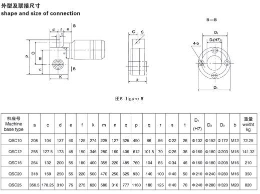 QSC三合一减速机 QSC06减速机 QSC08减速机 QSC10减速机  QSC12减速机  QSC16减速机  QSC20减速机  QSC25减速机 QSC06 QSC08 QSC10  QSC12  QSC16  QSC20  QSC25